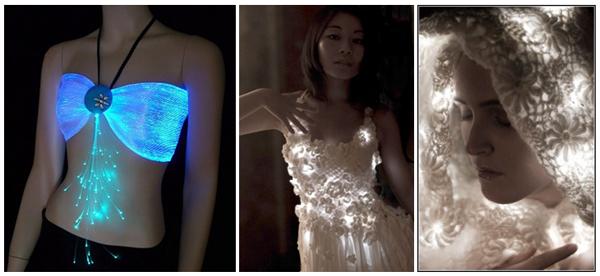 Светящаяся Одежда Купить